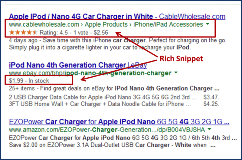 meta description examples